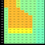 EFIチューニングをしても夏と冬のセッティングは変更するべきなのか?